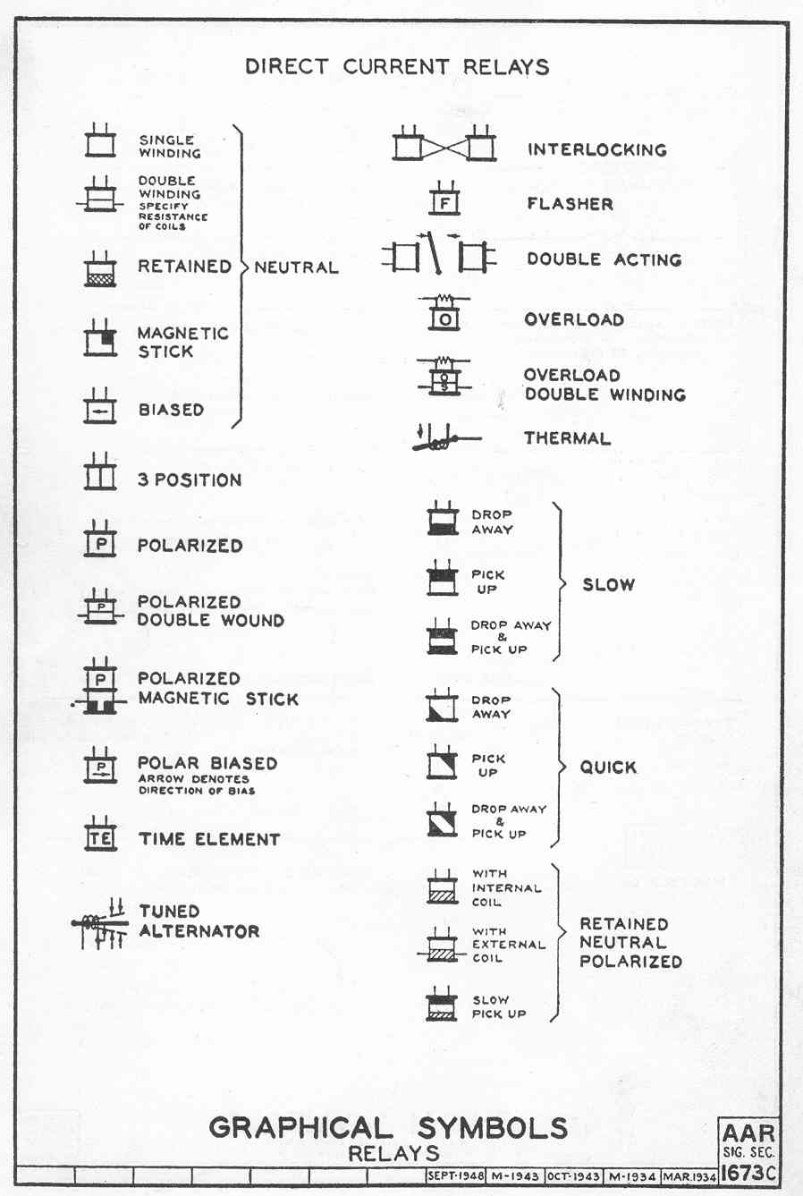 Circuit Nomenclature Symbols Drawing