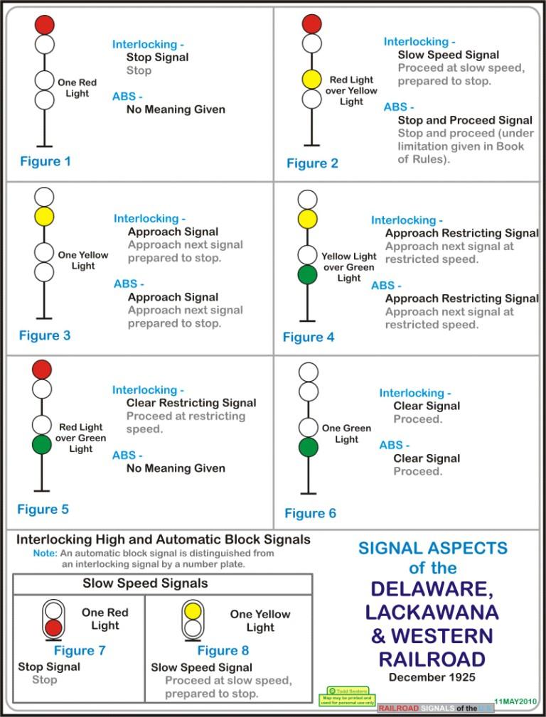 Dl Amp W Signal Aspects 1925 Delaware Lackawana And Western