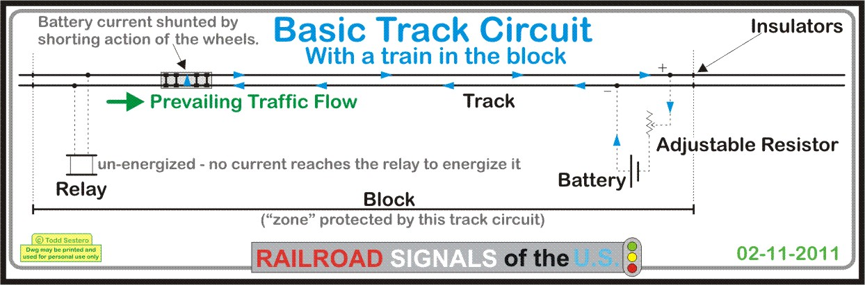Model Railroad Signal Wiring Diagram | Wiring Schematic Diagram on